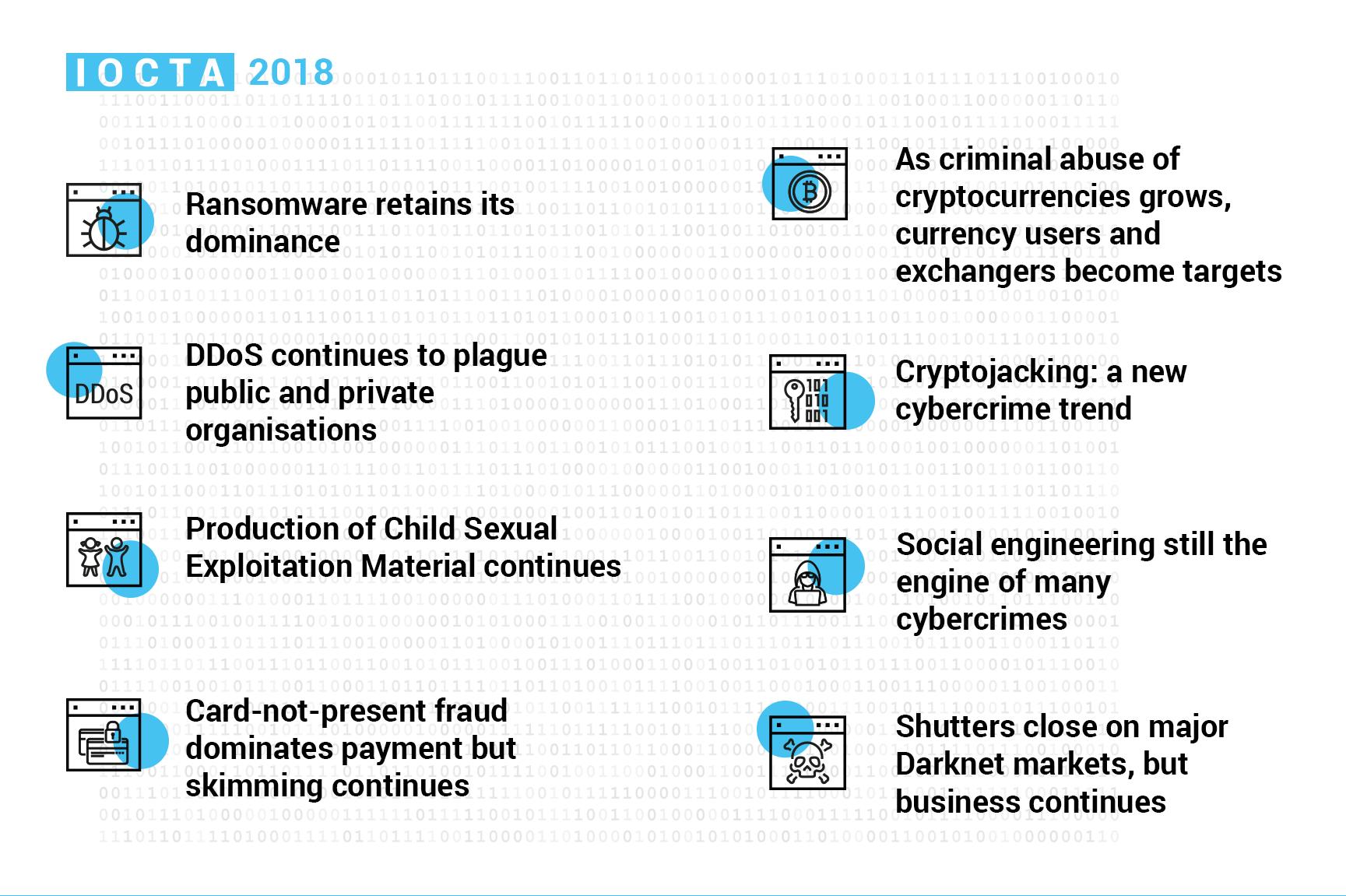 Internet Organised Crime Threat Assessment 2018 | Europol