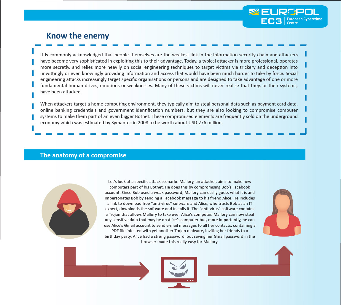 Crime Prevention Advice Know The Enemy Europol