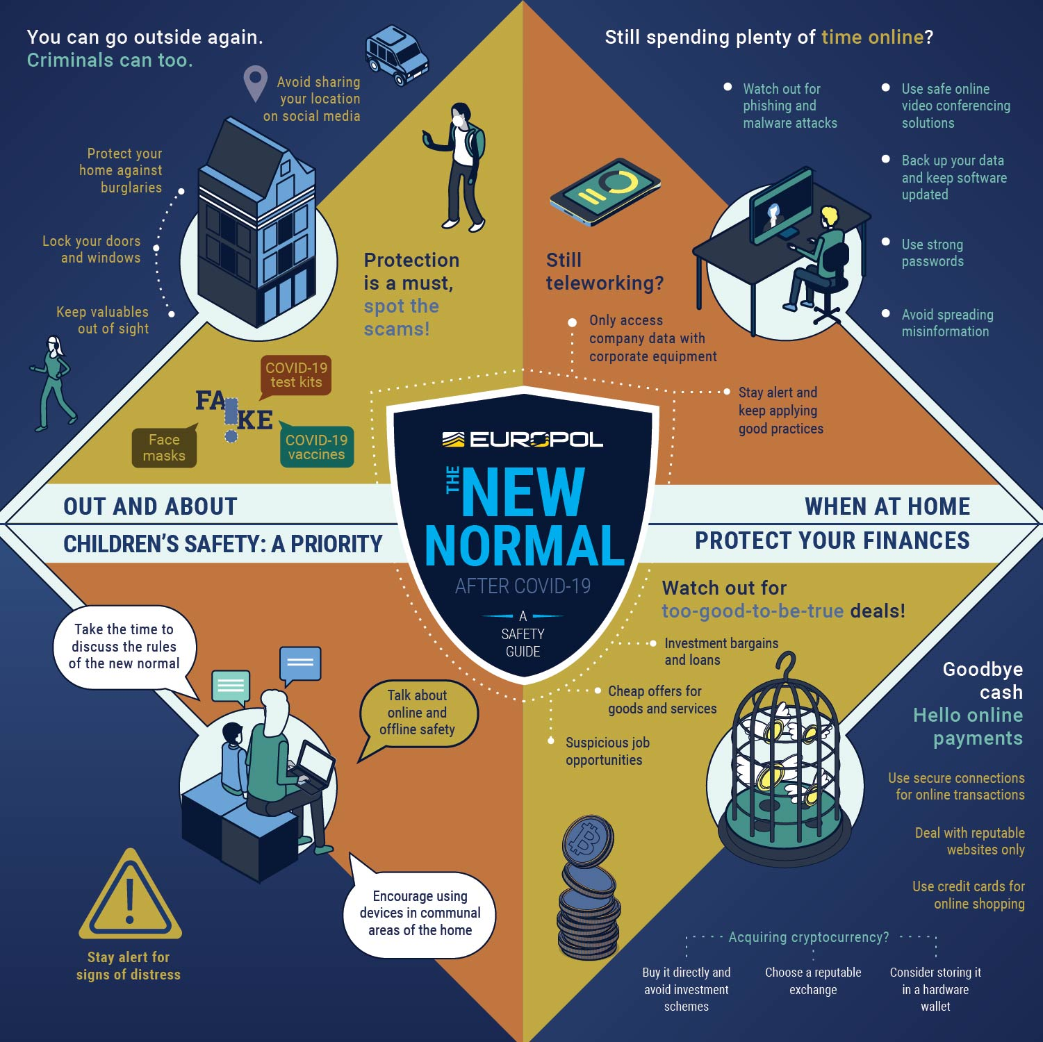A Safety Guide For The New Normal After Covid 19 Europol