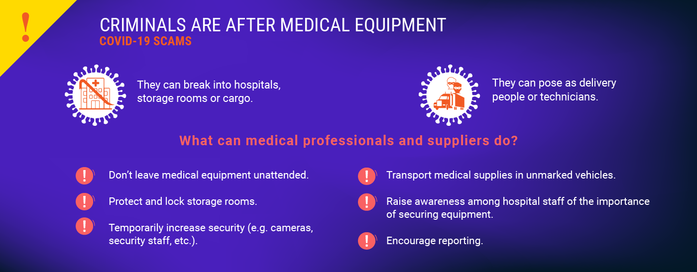 Faking and entering - medical equipment