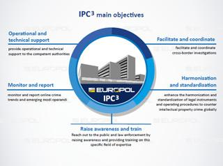Intellectual Property Crime Coordinated Coalition main objectives