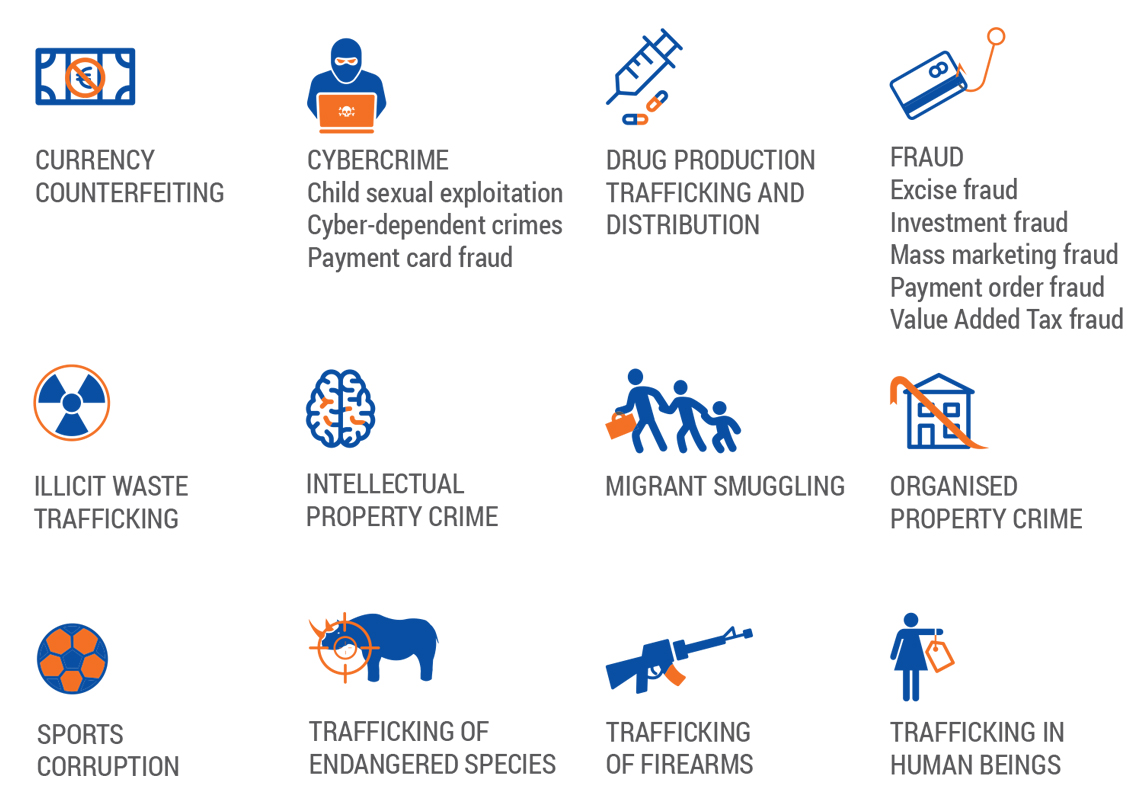 organized crim Transnational organized crime is considered as one of the major threats to  human security, impeding the social, economic, political and cultural  development of.